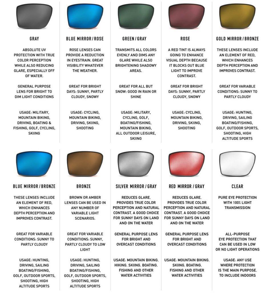 Magpul Sonnenbrillen - Verwendungszweck